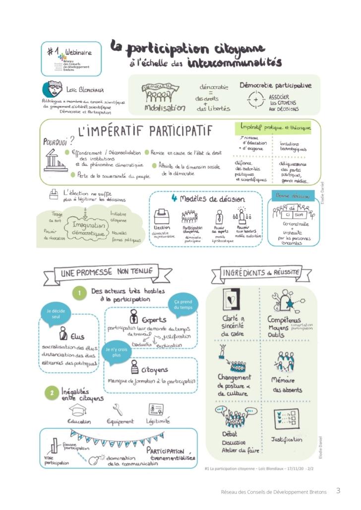 participation-citoyenne-intercommunale-synthèse